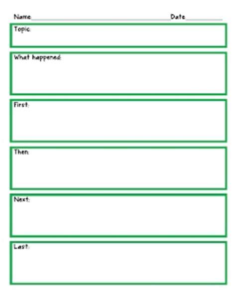 Informative formal essay